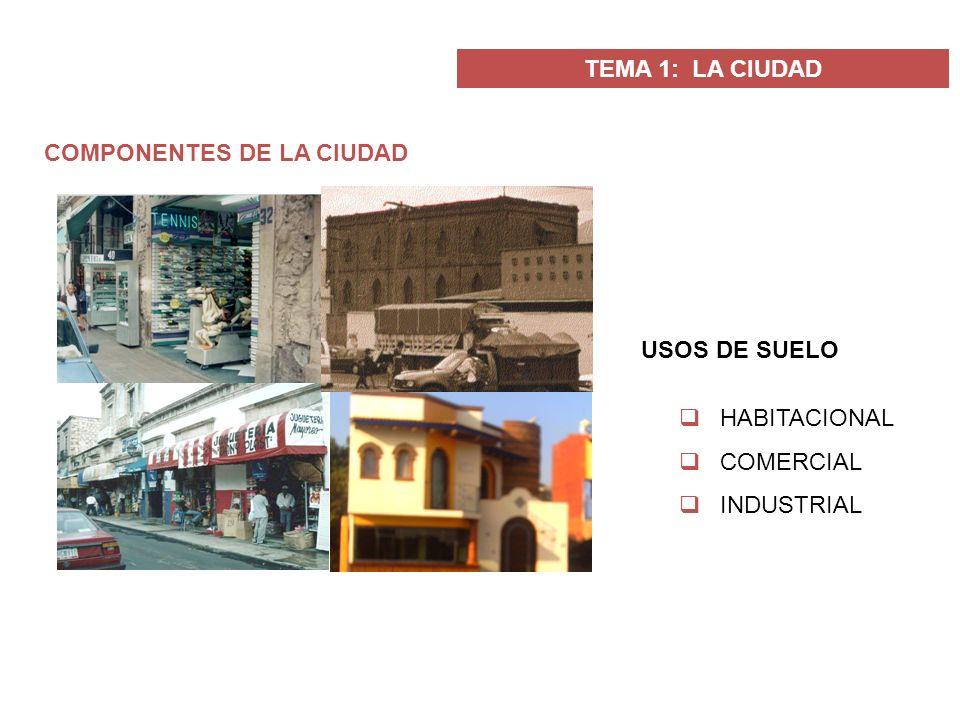 TEMA 1: LA CIUDAD COMPONENTES DE LA CIUDAD USOS DE SUELO HABITACIONAL COMERCIAL INDUSTRIAL
