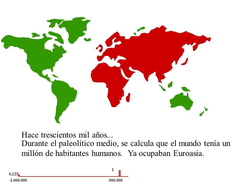 Durante el paleolítico medio, se calcula que el mundo tenía un millón de habitantes humanos. Ya ocupaban Euroasia. Hace trescientos mil años... -1.000