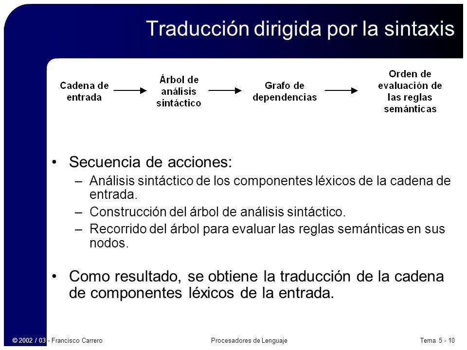 Tema 5 - 10Procesadores de Lenguaje© 2002 / 03 - Francisco Carrero Traducción dirigida por la sintaxis Secuencia de acciones: –Análisis sintáctico de los componentes léxicos de la cadena de entrada.