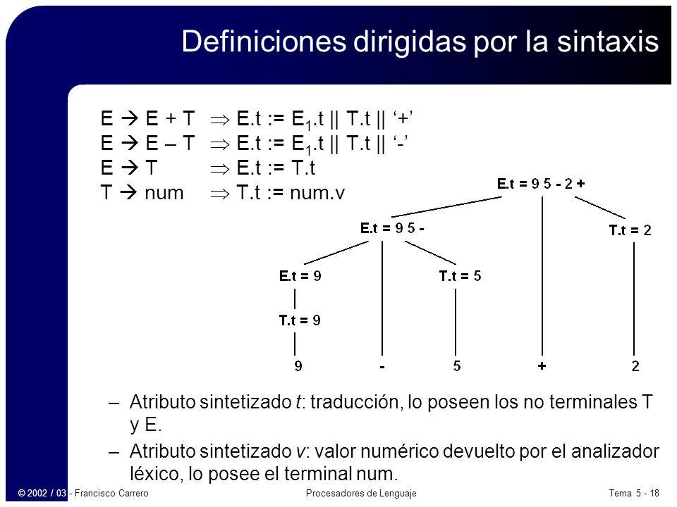 Tema 5 - 18Procesadores de Lenguaje© 2002 / 03 - Francisco Carrero Definiciones dirigidas por la sintaxis E E + T E.t := E 1.t || T.t || + E E – T E.t := E 1.t || T.t || - E T E.t := T.t T num T.t := num.v –Atributo sintetizado t: traducción, lo poseen los no terminales T y E.