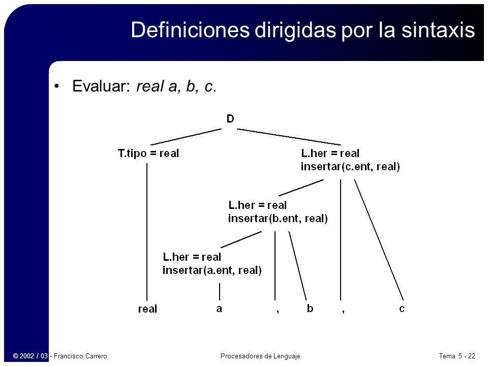 Tema 5 - 22Procesadores de Lenguaje© 2002 / 03 - Francisco Carrero Definiciones dirigidas por la sintaxis Evaluar: real a, b, c.