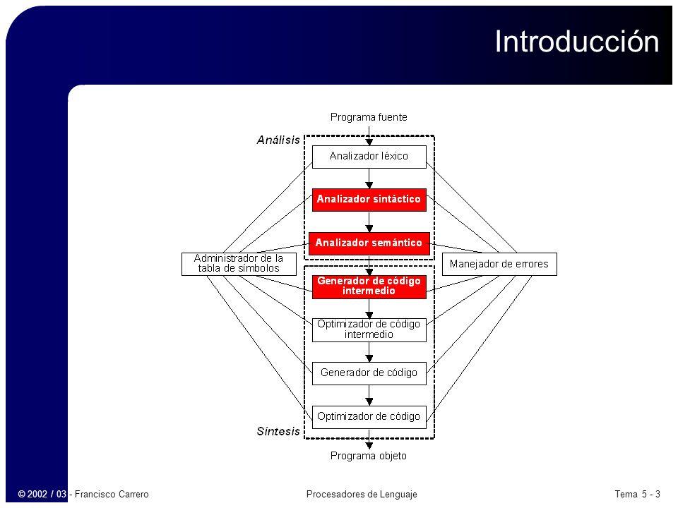 Tema 5 - 54Procesadores de Lenguaje© 2002 / 03 - Francisco Carrero Comprobación de tipos Un compilador debe comprobar que el programa fuente siga las convenciones sintácticas y las semánticas (comprobación estática).