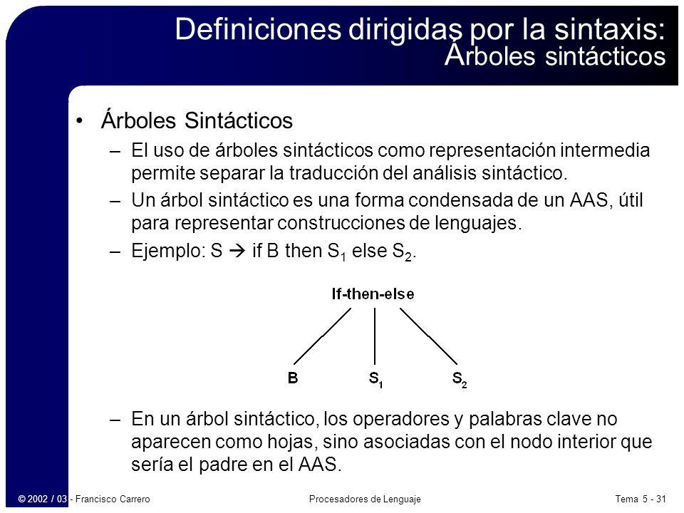 Tema 5 - 31Procesadores de Lenguaje© 2002 / 03 - Francisco Carrero Definiciones dirigidas por la sintaxis: Á rboles sintácticos Árboles Sintácticos –El uso de árboles sintácticos como representación intermedia permite separar la traducción del análisis sintáctico.
