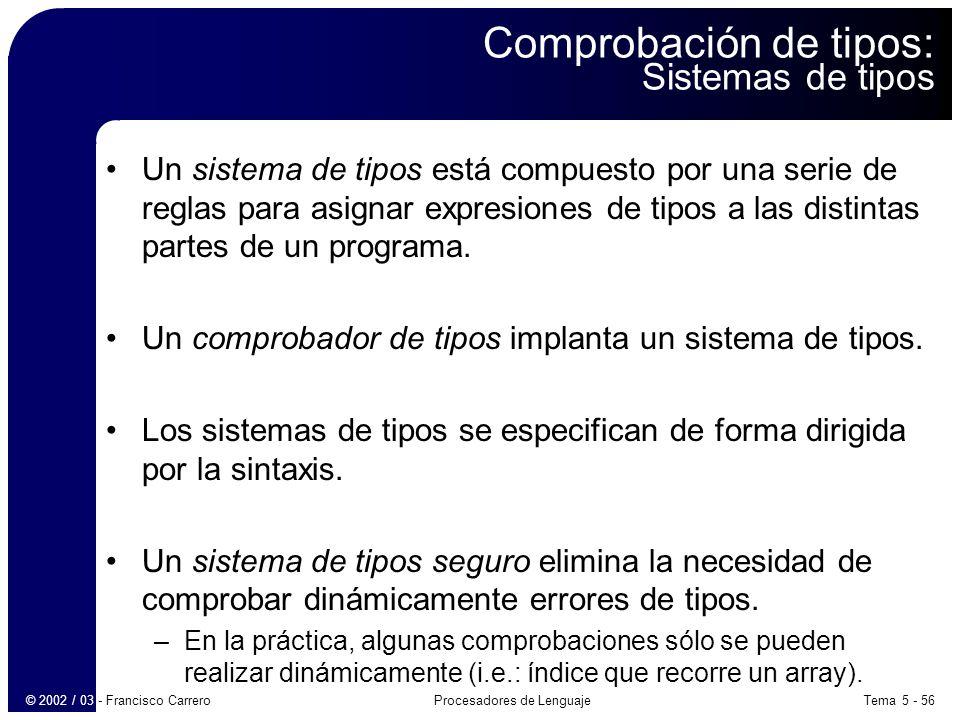 Tema 5 - 56Procesadores de Lenguaje© 2002 / 03 - Francisco Carrero Comprobación de tipos: Sistemas de tipos Un sistema de tipos está compuesto por una serie de reglas para asignar expresiones de tipos a las distintas partes de un programa.