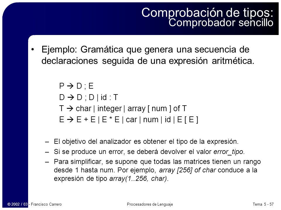 Tema 5 - 57Procesadores de Lenguaje© 2002 / 03 - Francisco Carrero Comprobación de tipos: Comprobador sencillo Ejemplo: Gramática que genera una secuencia de declaraciones seguida de una expresión aritmética.