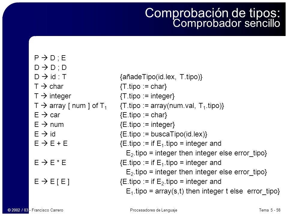 Tema 5 - 58Procesadores de Lenguaje© 2002 / 03 - Francisco Carrero Comprobación de tipos: Comprobador sencillo P D ; E D D ; D D id : T{añadeTipo(id.lex, T.tipo)} T char {T.tipo := char} T integer {T.tipo := integer} T array [ num ] of T 1 {T.tipo := array(num.val, T 1.tipo)} E car {E.tipo := char} E num {E.tipo := integer} E id {E.tipo := buscaTipo(id.lex)} E E + E {E.tipo := if E 1.tipo = integer and E 2.tipo = integer then integer else error_tipo} E E * E {E.tipo := if E 1.tipo = integer and E 2.tipo = integer then integer else error_tipo} E E [ E ]{E.tipo := if E 2.tipo = integer and E 1.tipo = array(s,t) then integer t else error_tipo}