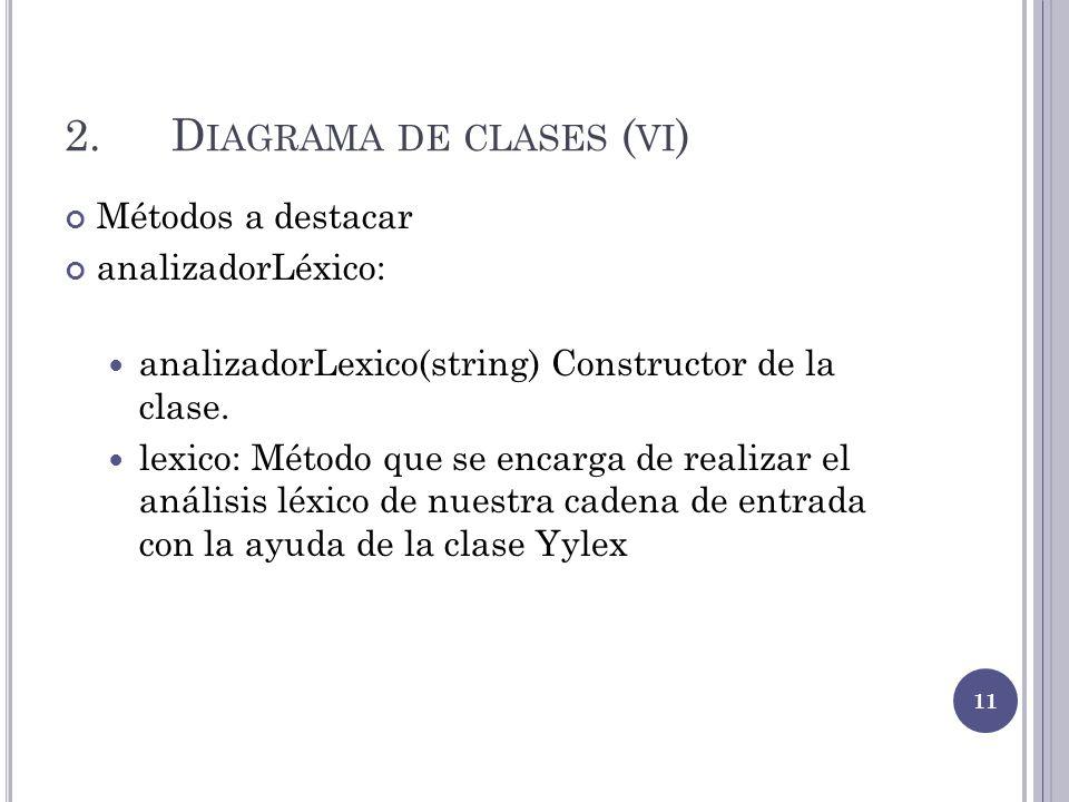 2.D IAGRAMA DE CLASES ( VI ) Métodos a destacar analizadorLéxico: analizadorLexico(string) Constructor de la clase. lexico: Método que se encarga de r