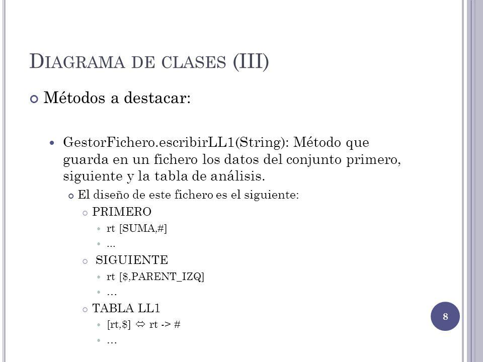 D IAGRAMA DE CLASES (III) Métodos a destacar: GestorFichero.escribirLL1(String): Método que guarda en un fichero los datos del conjunto primero, sigui