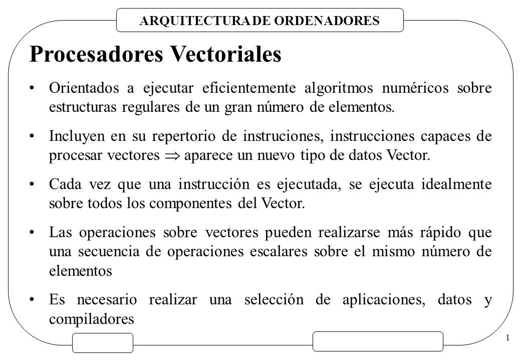ARQUITECTURA DE ORDENADORES 1 Procesadores Vectoriales Orientados a ejecutar eficientemente algoritmos numéricos sobre estructuras regulares de un gra