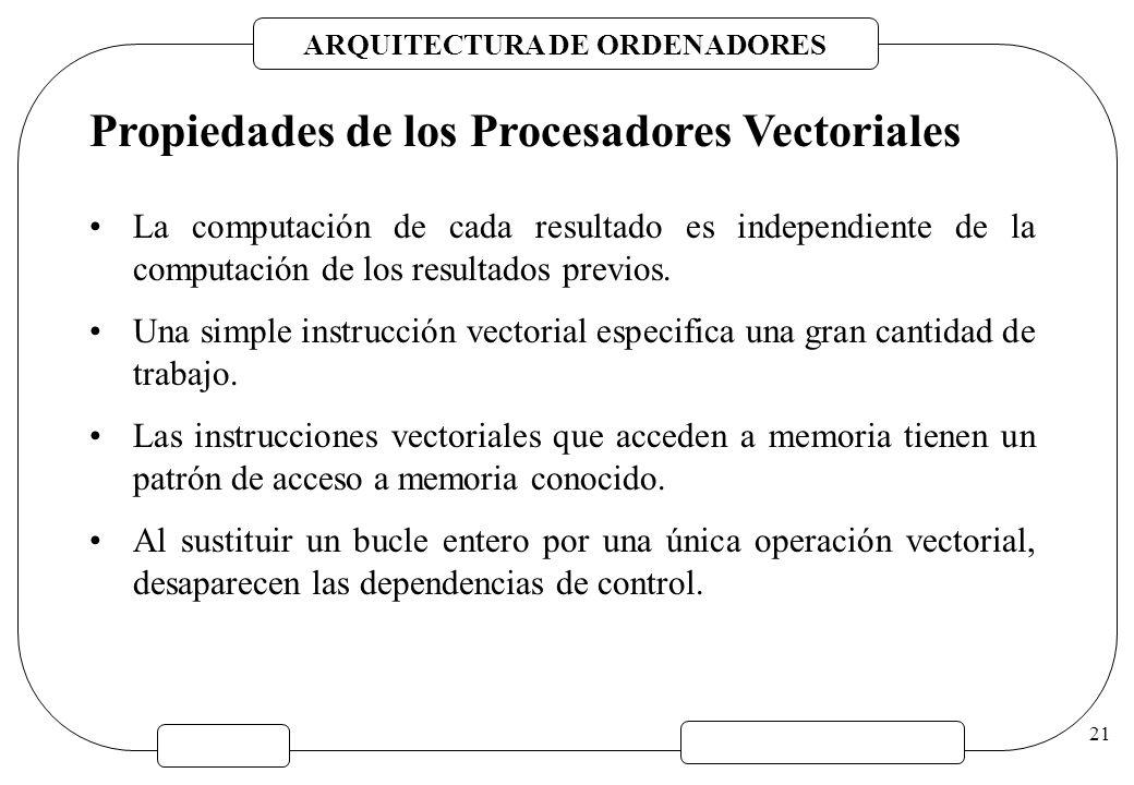 ARQUITECTURA DE ORDENADORES 21 Propiedades de los Procesadores Vectoriales La computación de cada resultado es independiente de la computación de los