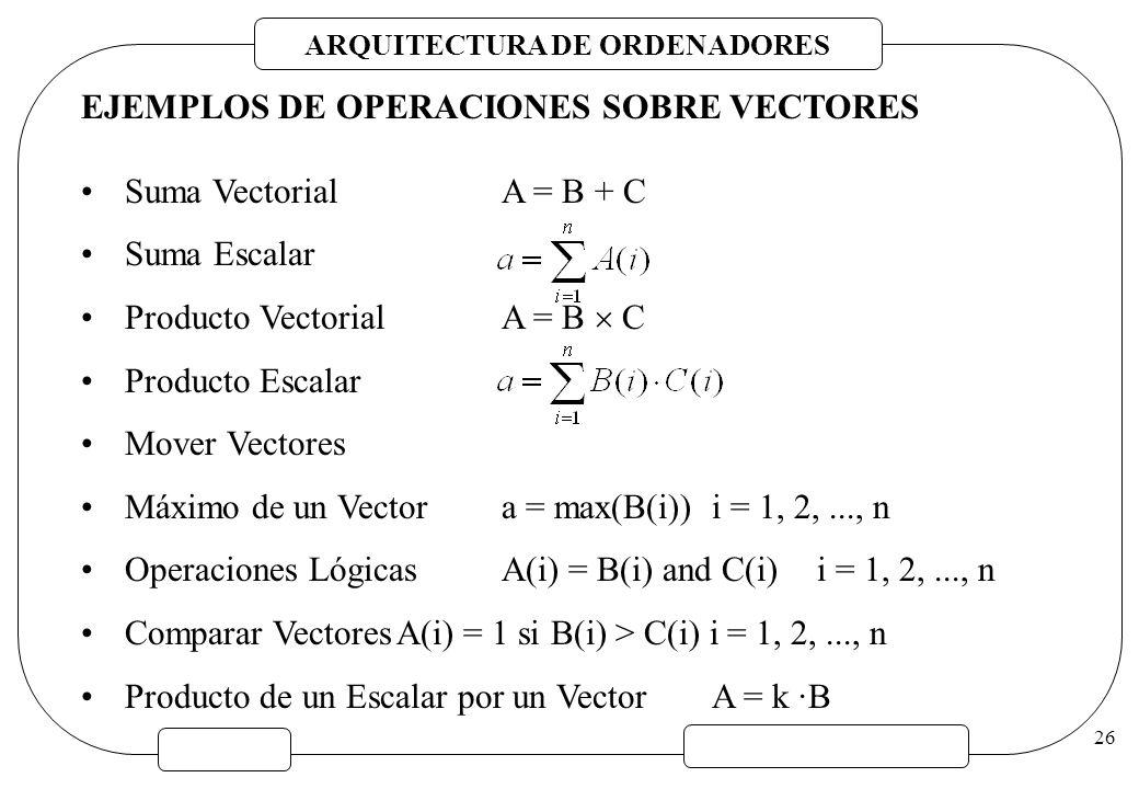 ARQUITECTURA DE ORDENADORES 26 EJEMPLOS DE OPERACIONES SOBRE VECTORES Suma VectorialA = B + C Suma Escalar Producto VectorialA = B C Producto Escalar