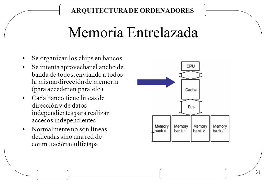 ARQUITECTURA DE ORDENADORES 31 Memoria Entrelazada Se organizan los chips en bancos Se intenta aprovechar el ancho de banda de todos, enviando a todos