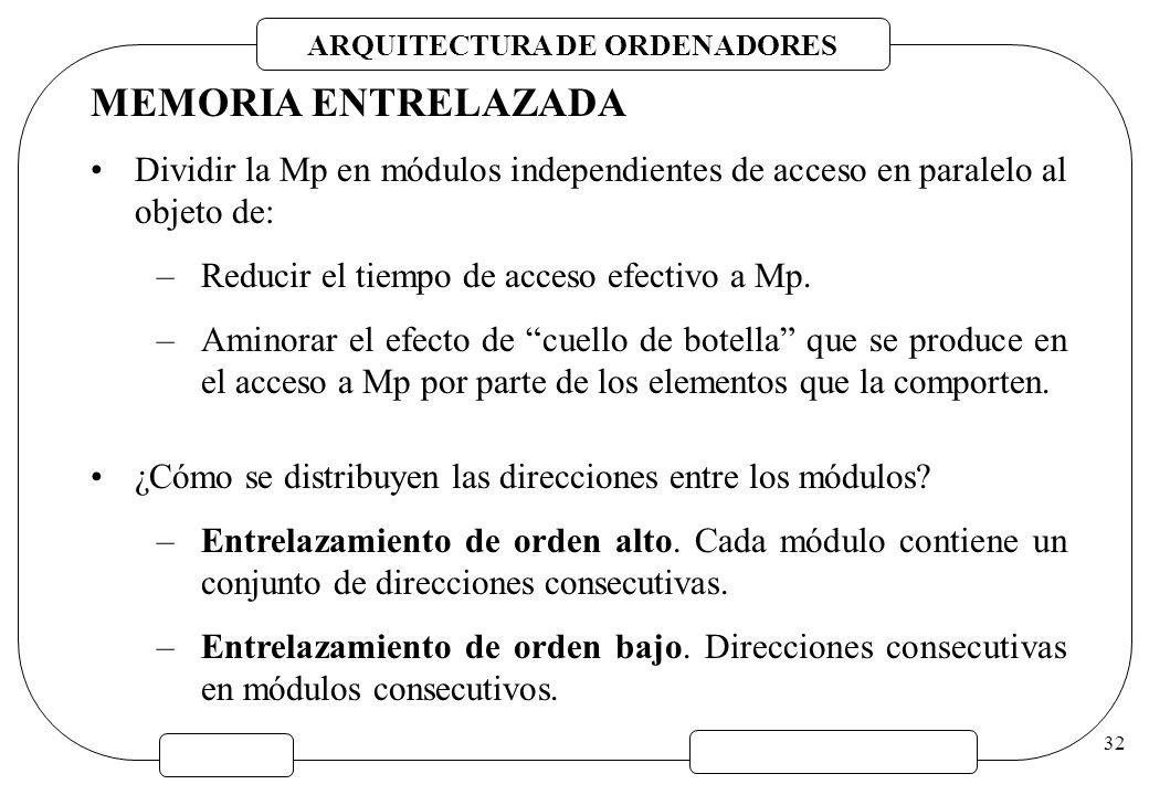 ARQUITECTURA DE ORDENADORES 32 MEMORIA ENTRELAZADA Dividir la Mp en módulos independientes de acceso en paralelo al objeto de: –Reducir el tiempo de a
