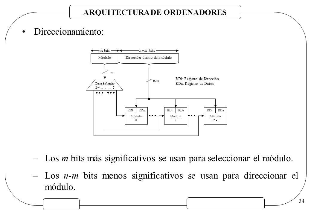 ARQUITECTURA DE ORDENADORES 34 Direccionamiento: –Los m bits más significativos se usan para seleccionar el módulo. –Los n-m bits menos significativos