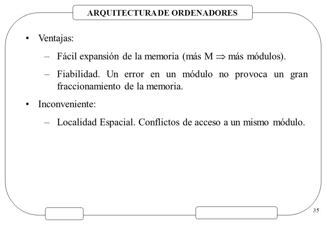 ARQUITECTURA DE ORDENADORES 35 Ventajas: –Fácil expansión de la memoria (más M más módulos). –Fiabilidad. Un error en un módulo no provoca un gran fra