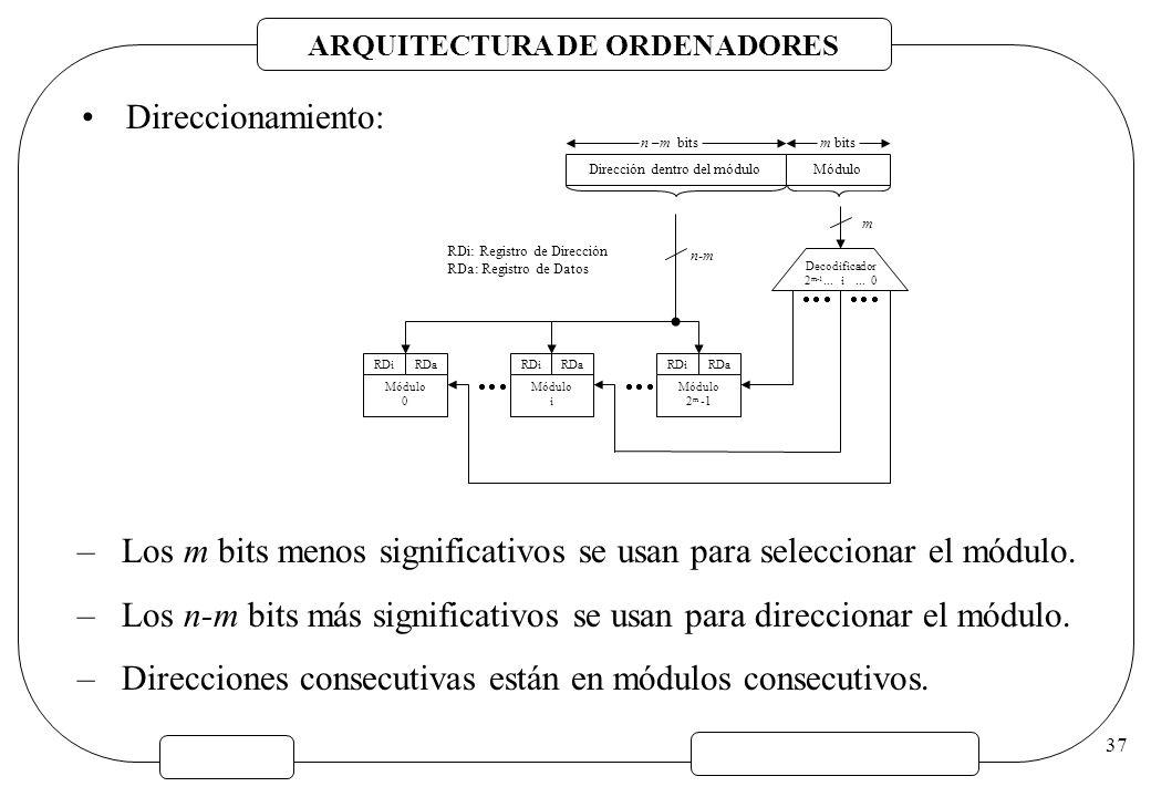 ARQUITECTURA DE ORDENADORES 37 Direccionamiento: MóduloDirección dentro del módulo n –m bitsm bits Módulo 0 RDiRDa Módulo i RDiRDa Módulo 2 m -1 RDiRD