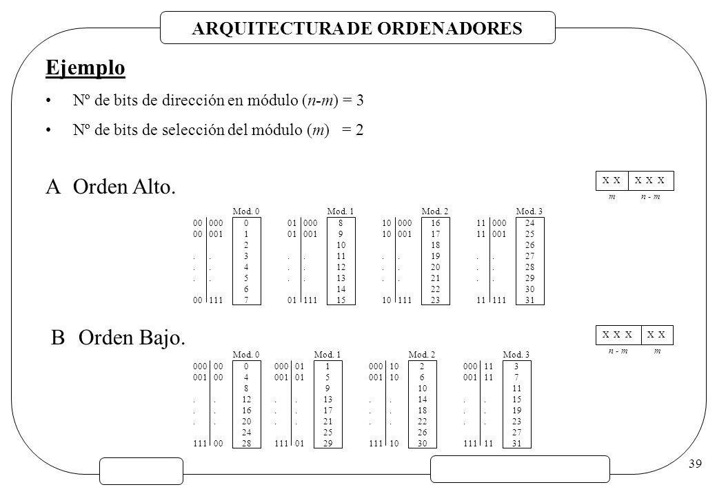ARQUITECTURA DE ORDENADORES 39 Ejemplo Nº de bits de dirección en módulo (n-m) = 3 Nº de bits de selección del módulo (m) = 2 AOrden Alto. 01234567012