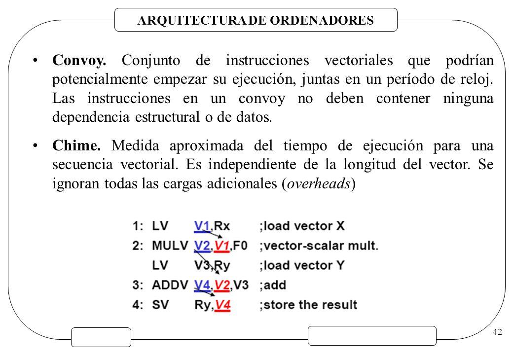ARQUITECTURA DE ORDENADORES 42 Convoy. Conjunto de instrucciones vectoriales que podrían potencialmente empezar su ejecución, juntas en un período de