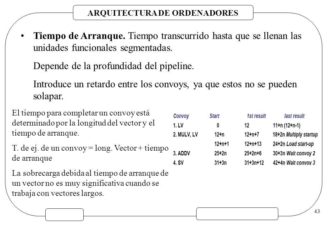 ARQUITECTURA DE ORDENADORES 43 Tiempo de Arranque. Tiempo transcurrido hasta que se llenan las unidades funcionales segmentadas. Depende de la profund
