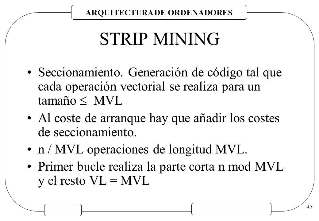 ARQUITECTURA DE ORDENADORES 45 STRIP MINING Seccionamiento. Generación de código tal que cada operación vectorial se realiza para un tamaño MVL Al cos