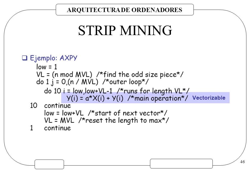 ARQUITECTURA DE ORDENADORES 46 STRIP MINING