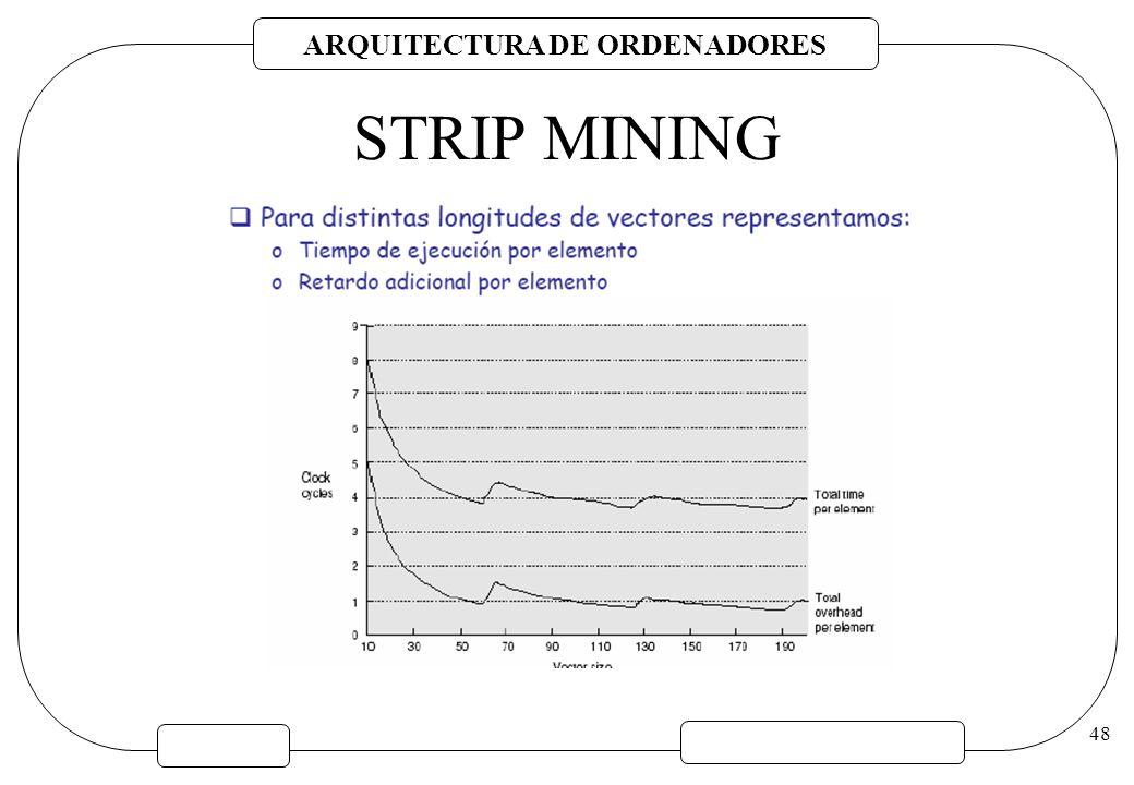 ARQUITECTURA DE ORDENADORES 48 STRIP MINING
