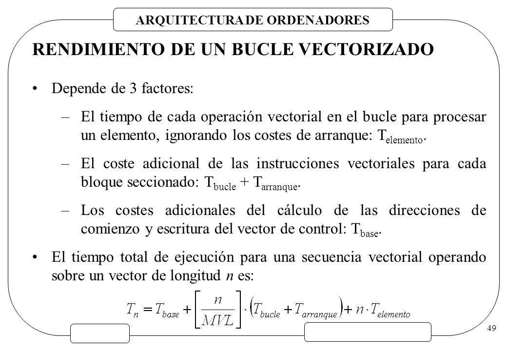 ARQUITECTURA DE ORDENADORES 49 RENDIMIENTO DE UN BUCLE VECTORIZADO Depende de 3 factores: –El tiempo de cada operación vectorial en el bucle para proc