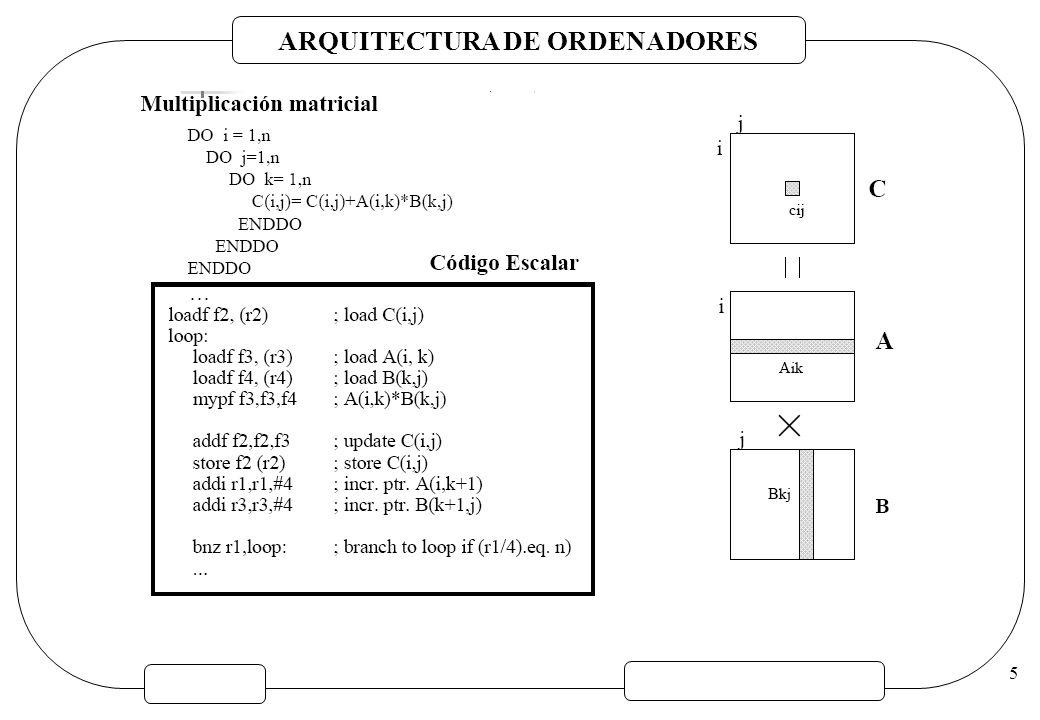 ARQUITECTURA DE ORDENADORES 36 ENTRELAZAMIENTO DE ORDEN BAJO Sea Mp de 2 n palabras.