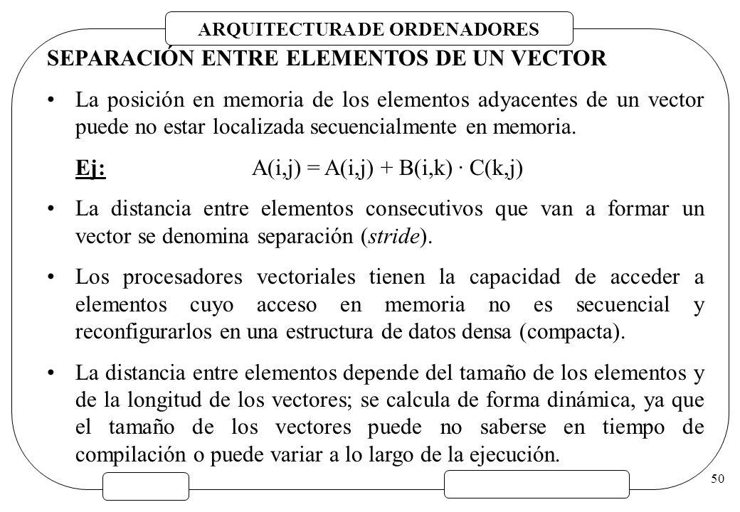 ARQUITECTURA DE ORDENADORES 50 SEPARACIÓN ENTRE ELEMENTOS DE UN VECTOR La posición en memoria de los elementos adyacentes de un vector puede no estar