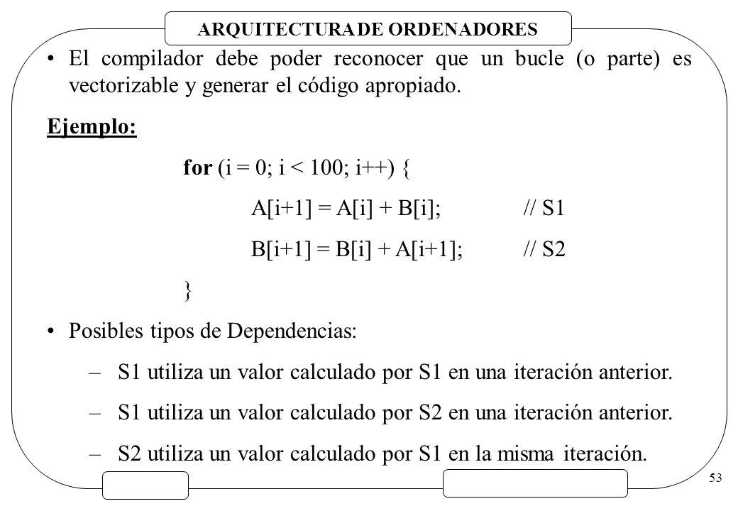 ARQUITECTURA DE ORDENADORES 53 El compilador debe poder reconocer que un bucle (o parte) es vectorizable y generar el código apropiado. Ejemplo: for (
