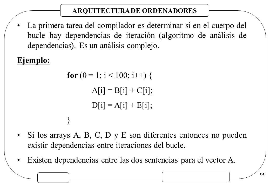 ARQUITECTURA DE ORDENADORES 55 La primera tarea del compilador es determinar si en el cuerpo del bucle hay dependencias de iteración (algoritmo de aná