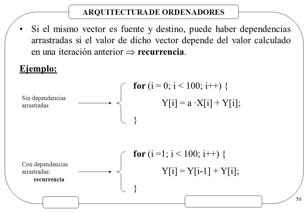 ARQUITECTURA DE ORDENADORES 56 Si el mismo vector es fuente y destino, puede haber dependencias arrastradas si el valor de dicho vector depende del va