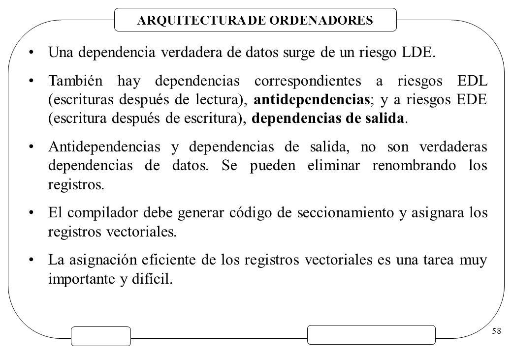 ARQUITECTURA DE ORDENADORES 58 Una dependencia verdadera de datos surge de un riesgo LDE. También hay dependencias correspondientes a riesgos EDL (esc