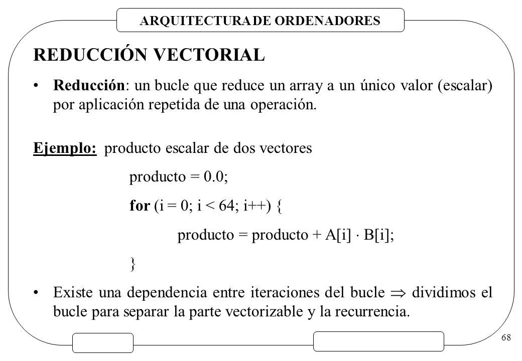 ARQUITECTURA DE ORDENADORES 68 REDUCCIÓN VECTORIAL Reducción: un bucle que reduce un array a un único valor (escalar) por aplicación repetida de una o