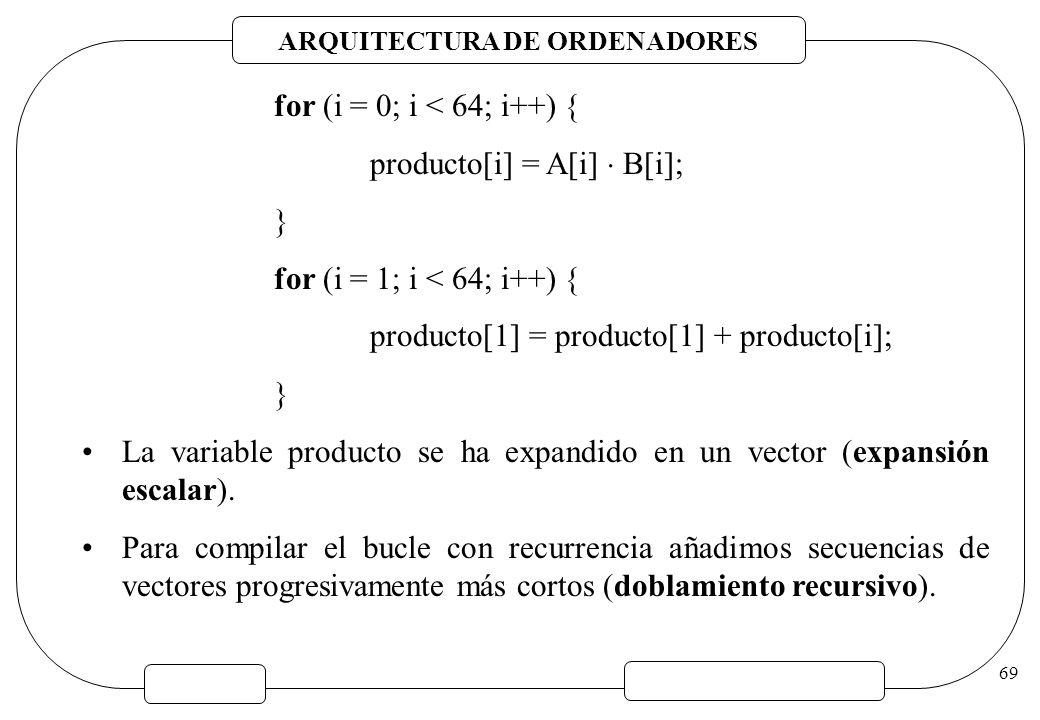 ARQUITECTURA DE ORDENADORES 69 for (i = 0; i < 64; i++) { producto[i] = A[i] B[i]; } for (i = 1; i < 64; i++) { producto[1] = producto[1] + producto[i