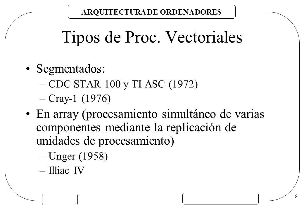 ARQUITECTURA DE ORDENADORES 8 Tipos de Proc. Vectoriales Segmentados: –CDC STAR 100 y TI ASC (1972) –Cray-1 (1976) En array (procesamiento simultáneo