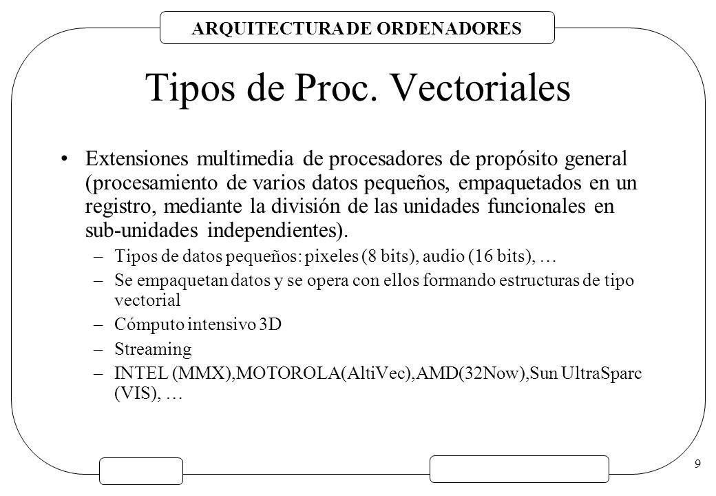 ARQUITECTURA DE ORDENADORES 9 Tipos de Proc. Vectoriales Extensiones multimedia de procesadores de propósito general (procesamiento de varios datos pe