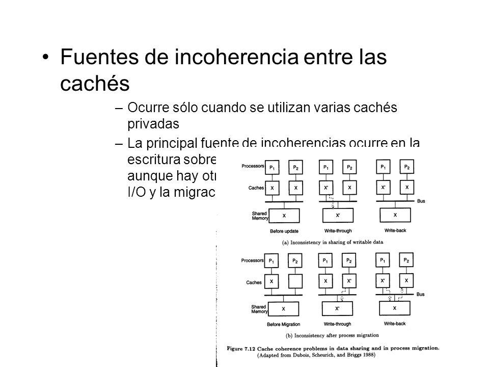 Fuentes de incoherencia entre las cachés –Ocurre sólo cuando se utilizan varias cachés privadas –La principal fuente de incoherencias ocurre en la esc