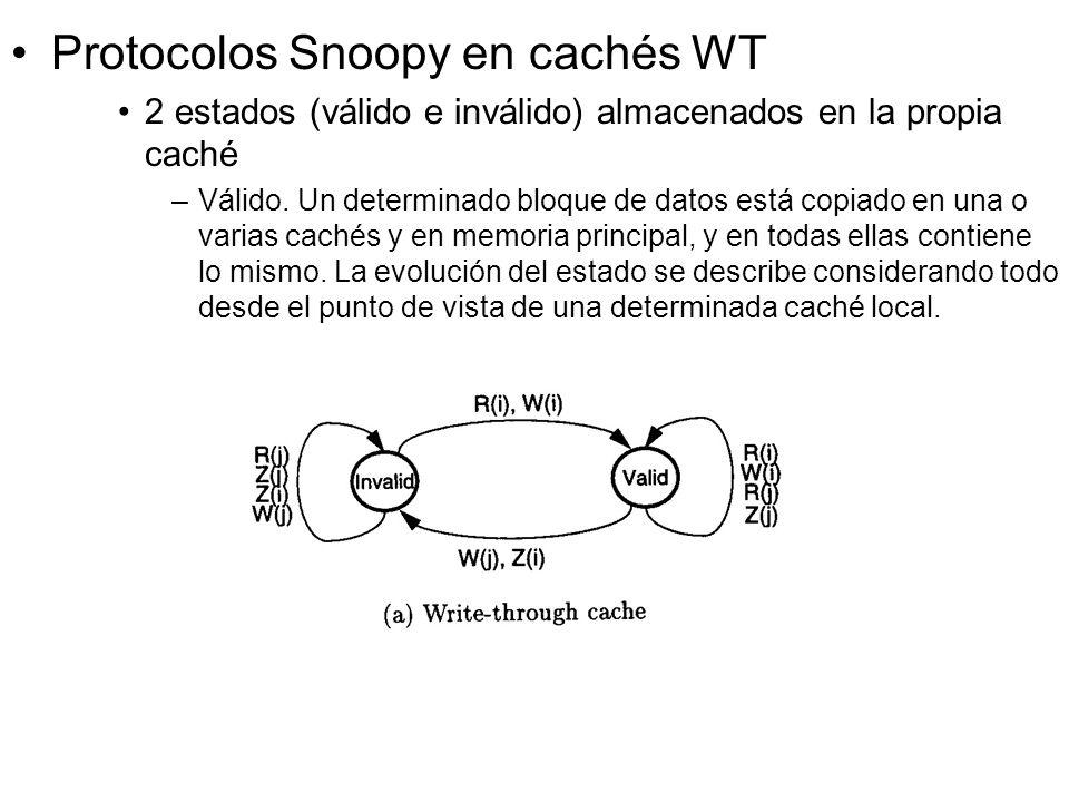 Protocolos Snoopy en cachés WT 2 estados (válido e inválido) almacenados en la propia caché –Válido. Un determinado bloque de datos está copiado en un