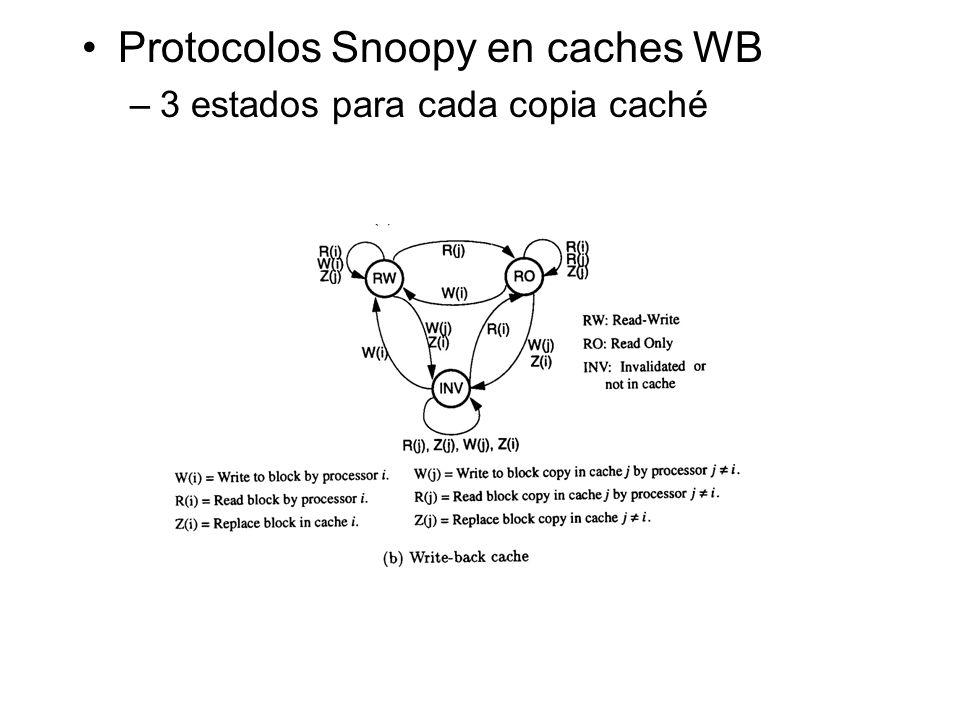 Protocolos Snoopy en caches WB –3 estados para cada copia caché