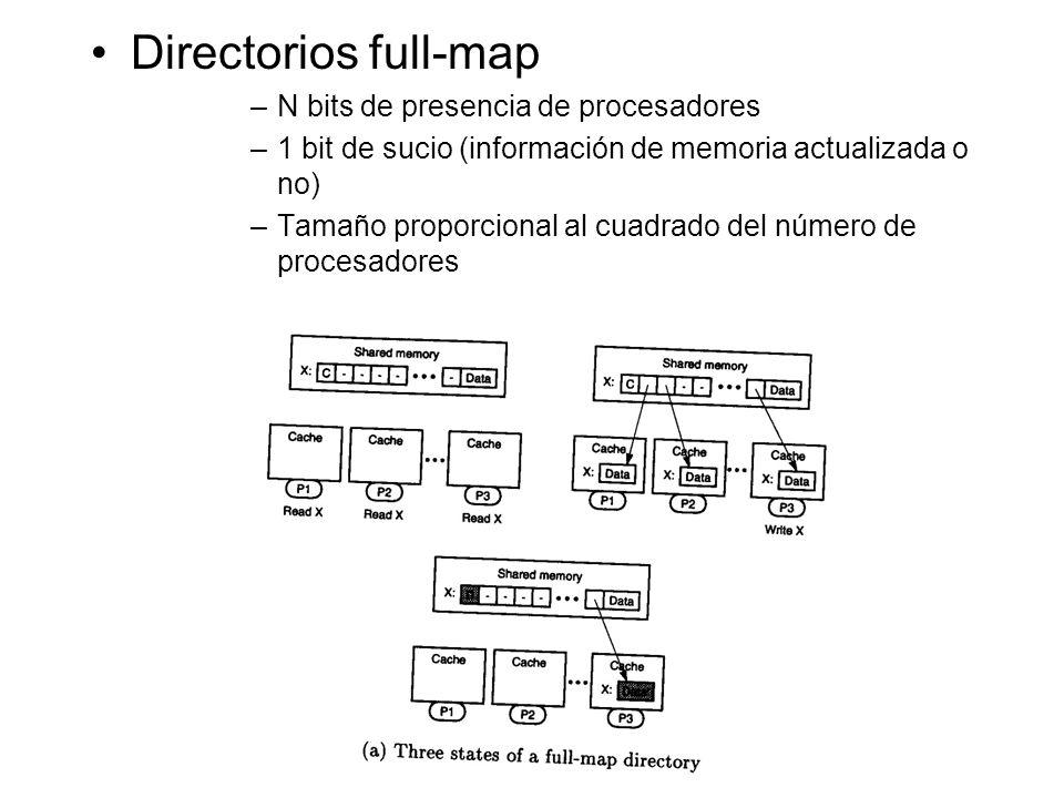 Directorios full-map –N bits de presencia de procesadores –1 bit de sucio (información de memoria actualizada o no) –Tamaño proporcional al cuadrado d