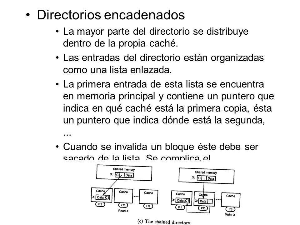 Directorios encadenados La mayor parte del directorio se distribuye dentro de la propia caché. Las entradas del directorio están organizadas como una