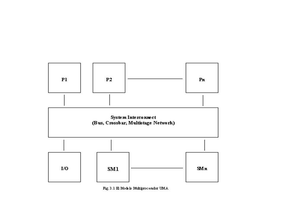 Modelo NUMA –Tiempo de acceso depende de la ubicación de la palabra de memoria –Memorias Locales (Forman el espacio de direccionamiento global) –Coherencia caché con directorios distribuídos