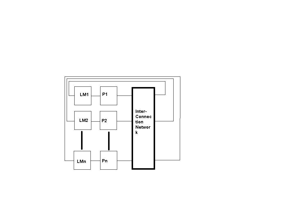 Modelo COMA –Caso especial del NUMA –La memoria principal se convierte a caché –No existe una jerarquía de memoria en cada procesador