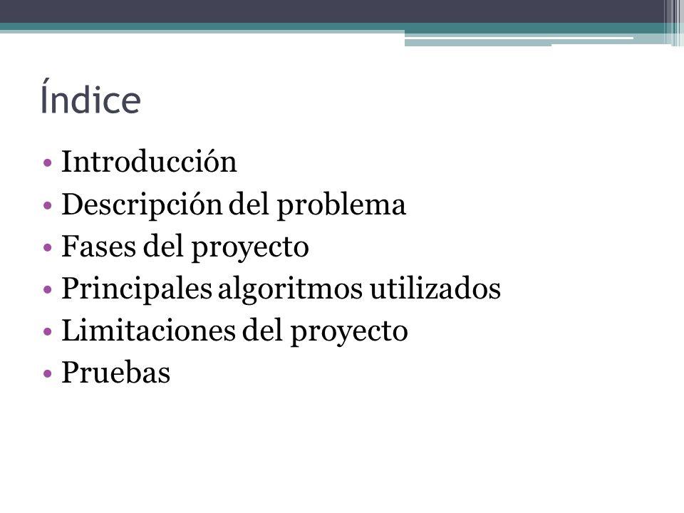 Índice Introducción Descripción del problema Fases del proyecto Principales algoritmos utilizados Limitaciones del proyecto Pruebas