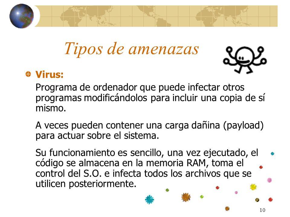 10 Tipos de amenazas Virus: Programa de ordenador que puede infectar otros programas modificándolos para incluir una copia de sí mismo. A veces pueden