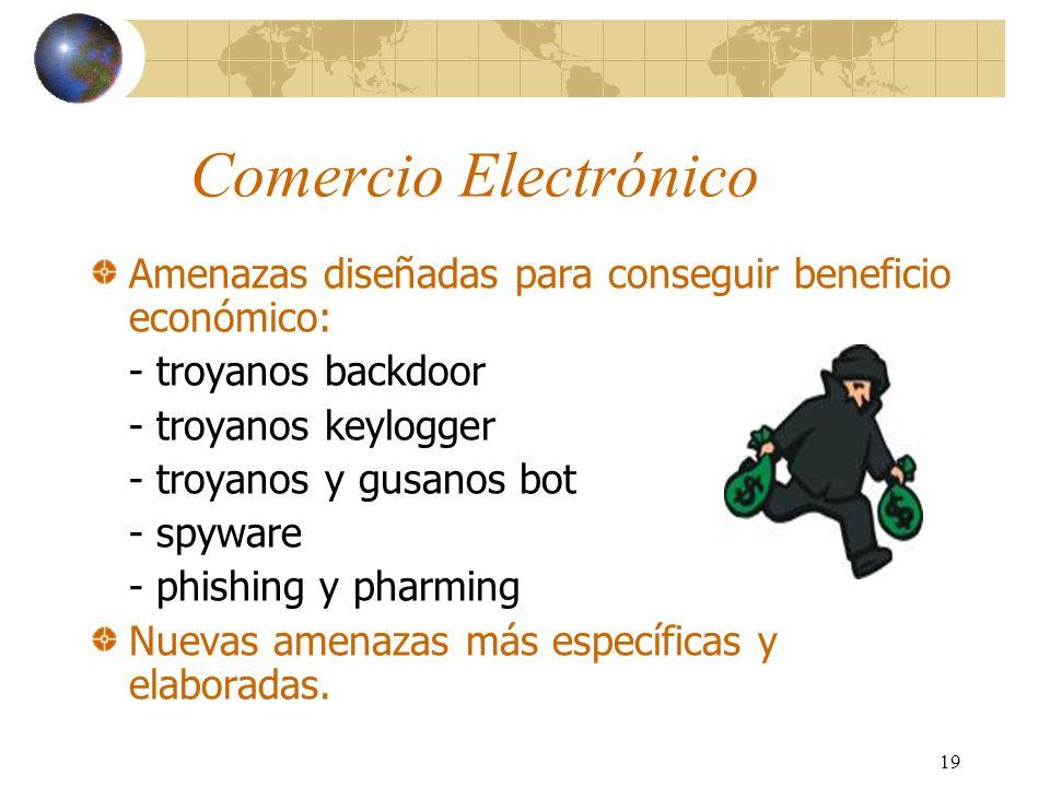 19 Comercio Electrónico Amenazas diseñadas para conseguir beneficio económico: - troyanos backdoor - troyanos keylogger - troyanos y gusanos bot - spy