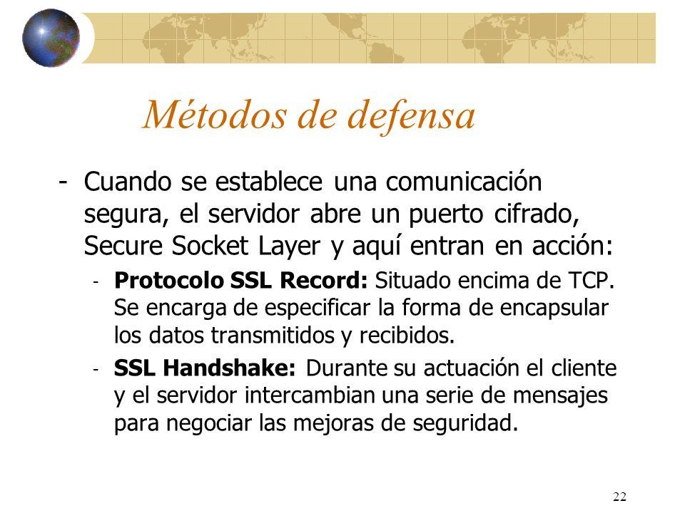 22 Métodos de defensa -Cuando se establece una comunicación segura, el servidor abre un puerto cifrado, Secure Socket Layer y aquí entran en acción: -
