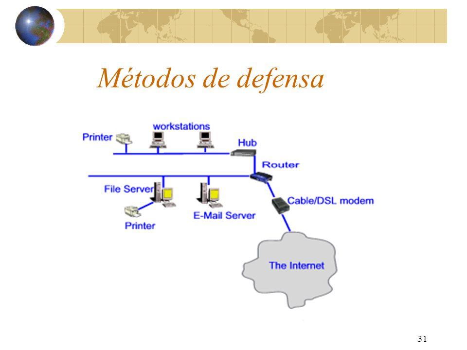 31 Métodos de defensa