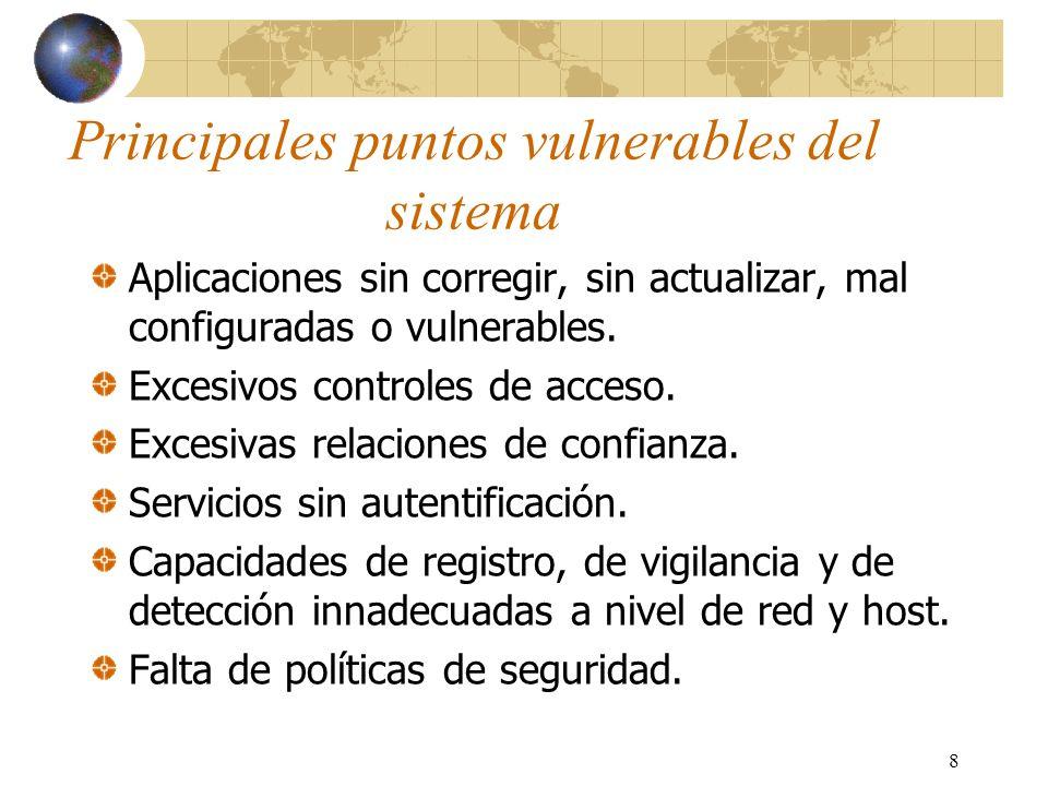 8 Principales puntos vulnerables del sistema Aplicaciones sin corregir, sin actualizar, mal configuradas o vulnerables. Excesivos controles de acceso.